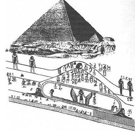 راه ها و اتاق های مخفی اهرام مصر باستان