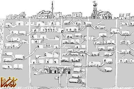 درینکویو شگفت انگیز شهر زیرزمینی زرتشتیان