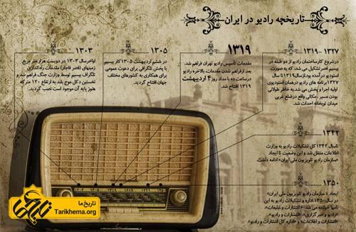 تاریخچه رادیو در ایران