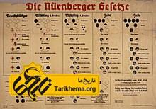 عکس  %d9%87%d9%88%d9%84%d9%88%da%a9%d8%a7%d8%b3%d8%aa Tarikhema.org