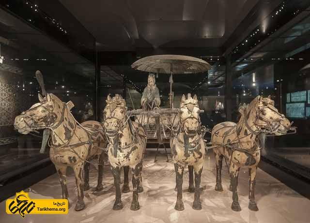 موزه ارتش تراکوتا چین