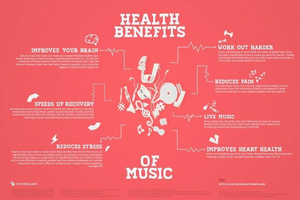 اینفوگرافی مزایای موسیقی برای سلامت روان